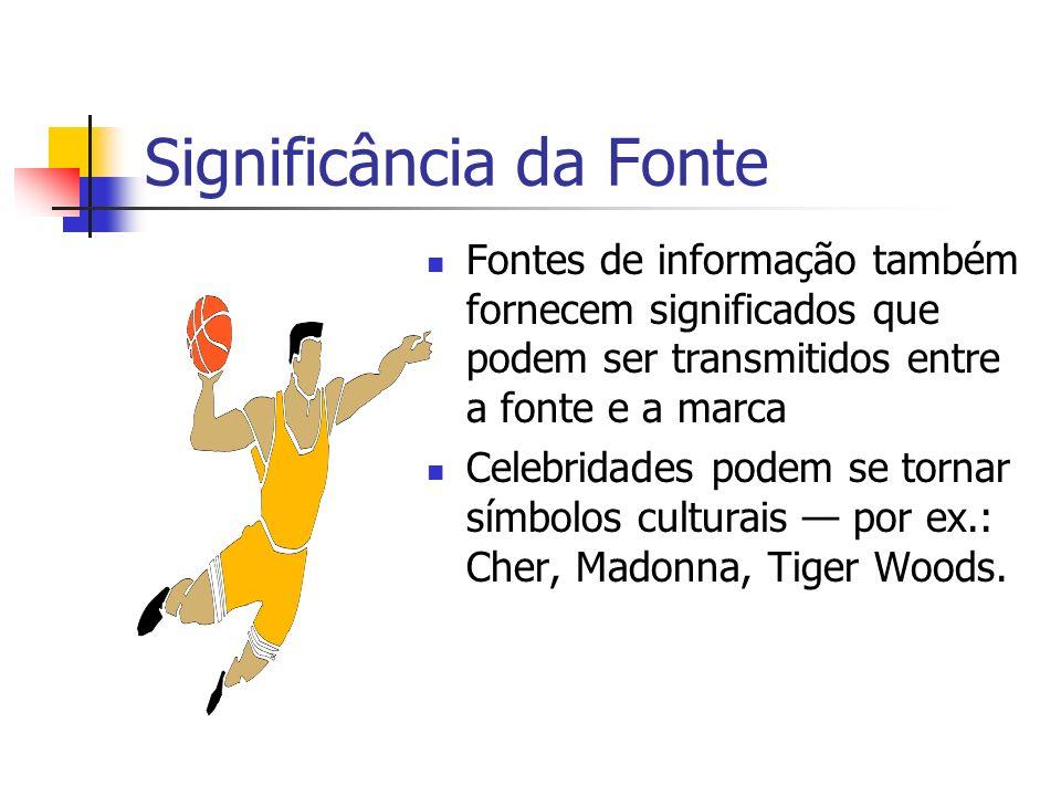 Significância da Fonte Fontes de informação também fornecem significados que podem ser transmitidos entre a fonte e a marca Celebridades podem se torn