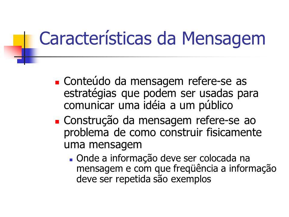 Características da Mensagem Conteúdo da mensagem refere-se as estratégias que podem ser usadas para comunicar uma idéia a um público Construção da men