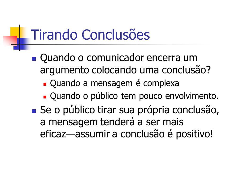 Tirando Conclusões Quando o comunicador encerra um argumento colocando uma conclusão? Quando a mensagem é complexa Quando o público tem pouco envolvim
