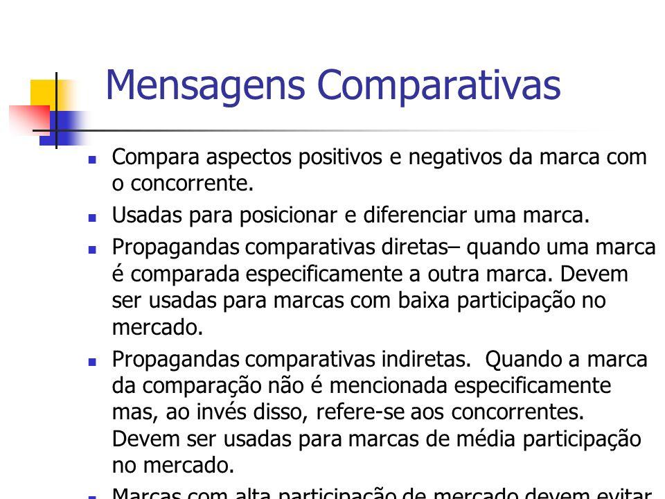 Mensagens Comparativas Compara aspectos positivos e negativos da marca com o concorrente. Usadas para posicionar e diferenciar uma marca. Propagandas