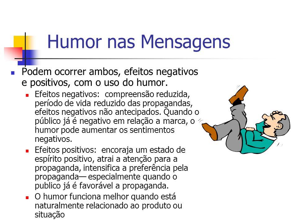 Humor nas Mensagens Podem ocorrer ambos, efeitos negativos e positivos, com o uso do humor. Efeitos negativos: compreensão reduzida, período de vida r