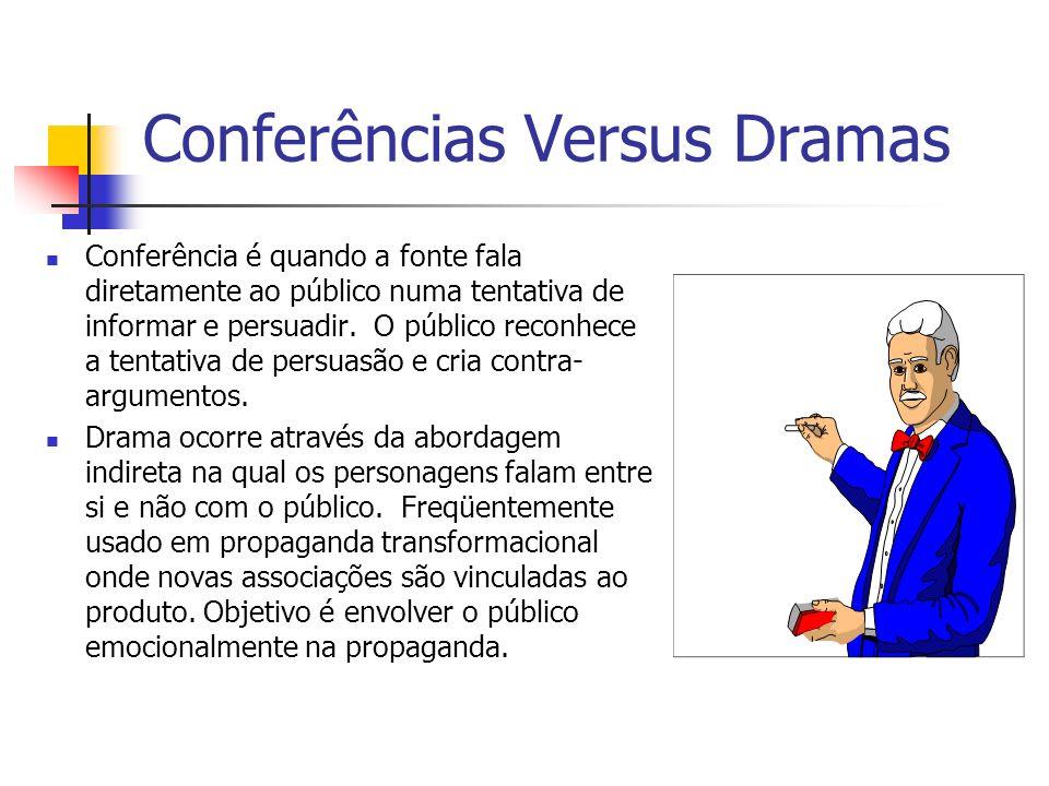 Conferências Versus Dramas Conferência é quando a fonte fala diretamente ao público numa tentativa de informar e persuadir. O público reconhece a tent