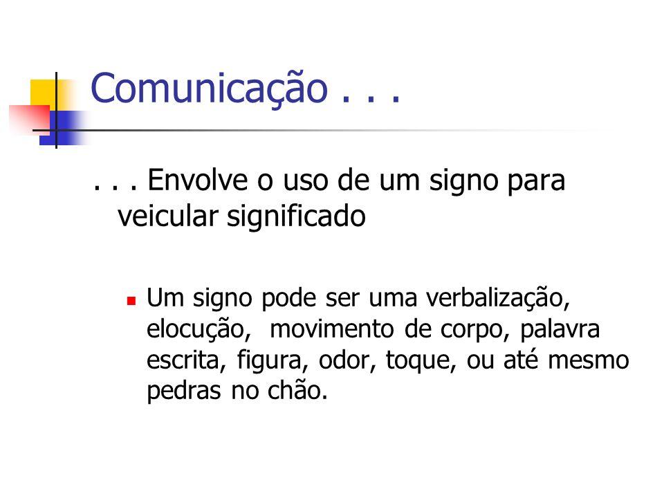 Comunicação...... Envolve o uso de um signo para veicular significado Um signo pode ser uma verbalização, elocução, movimento de corpo, palavra escrit