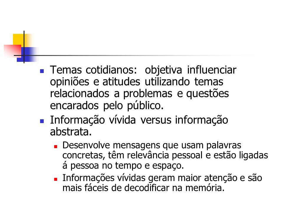 Temas cotidianos: objetiva influenciar opiniões e atitudes utilizando temas relacionados a problemas e questões encarados pelo público. Informação vív