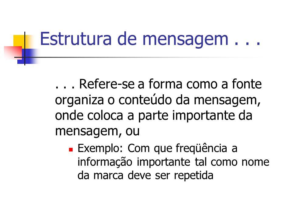 Estrutura de mensagem...... Refere-se a forma como a fonte organiza o conteúdo da mensagem, onde coloca a parte importante da mensagem, ou Exemplo: Co