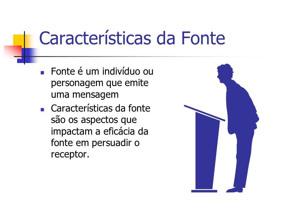 Características da Fonte Fonte é um indivíduo ou personagem que emite uma mensagem Características da fonte são os aspectos que impactam a eficácia da