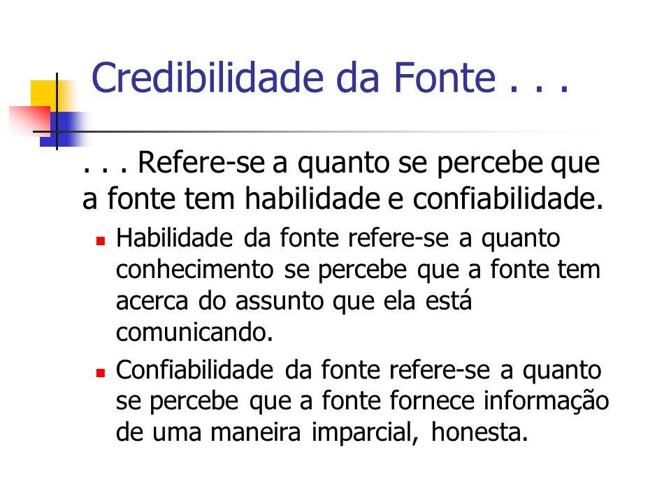 Credibilidade da Fonte...... Refere-se a quanto se percebe que a fonte tem habilidade e confiabilidade. Habilidade da fonte refere-se a quanto conheci