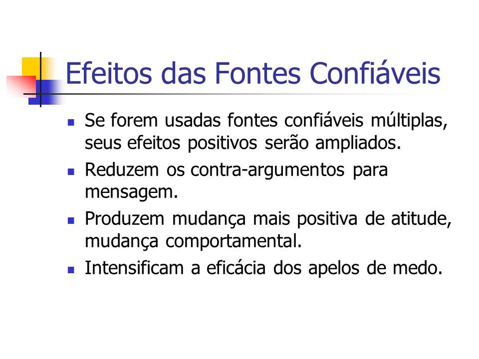Efeitos das Fontes Confiáveis Se forem usadas fontes confiáveis múltiplas, seus efeitos positivos serão ampliados. Reduzem os contra-argumentos para m
