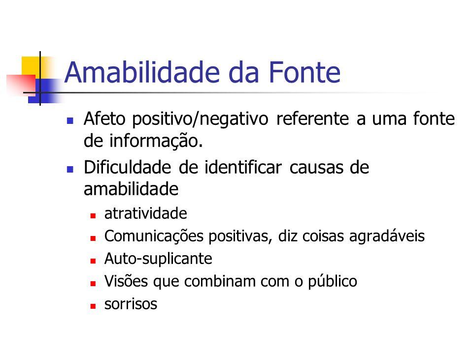 Amabilidade da Fonte Afeto positivo/negativo referente a uma fonte de informação. Dificuldade de identificar causas de amabilidade atratividade Comuni