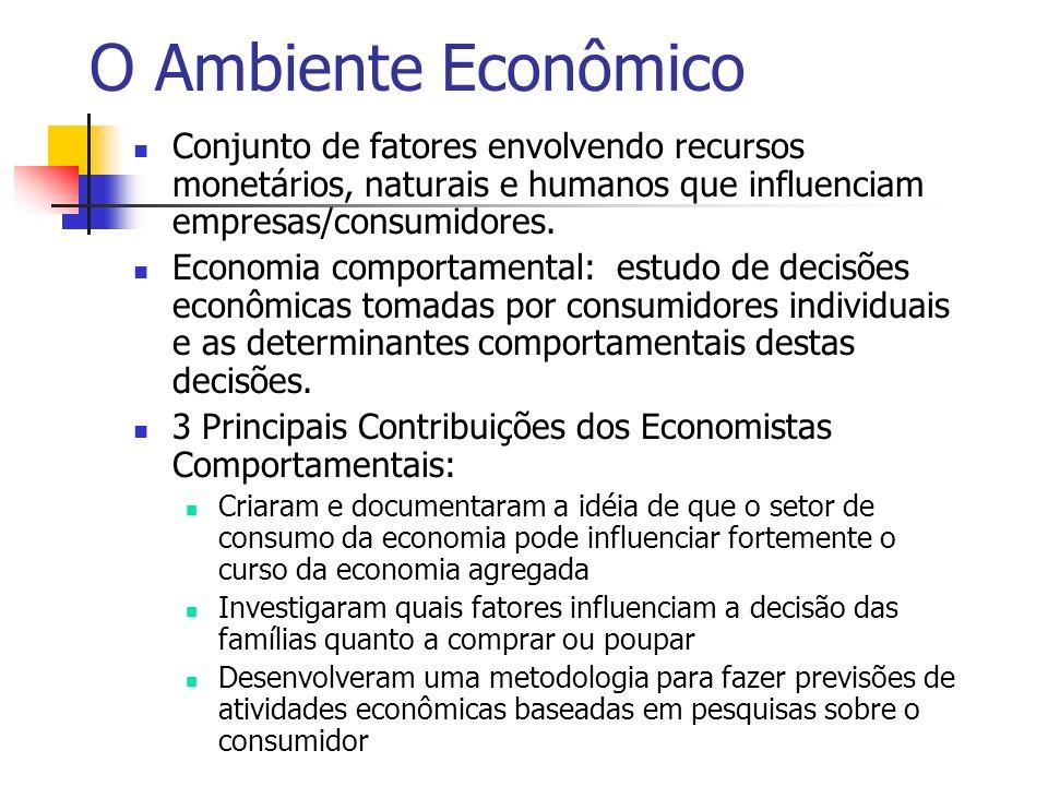 O Ambiente Econômico Conjunto de fatores envolvendo recursos monetários, naturais e humanos que influenciam empresas/consumidores. Economia comportame