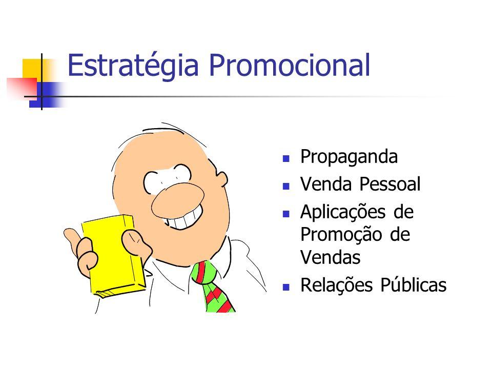Propaganda Venda Pessoal Aplicações de Promoção de Vendas Relações Públicas Estratégia Promocional