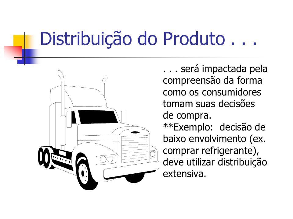 Distribuição do Produto...... será impactada pela compreensão da forma como os consumidores tomam suas decisões de compra. **Exemplo: decisão de baixo