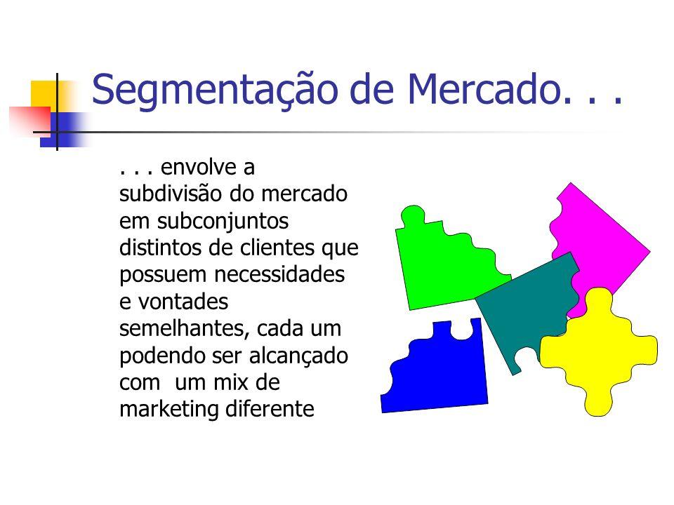 Segmentação de Mercado...... envolve a subdivisão do mercado em subconjuntos distintos de clientes que possuem necessidades e vontades semelhantes, ca