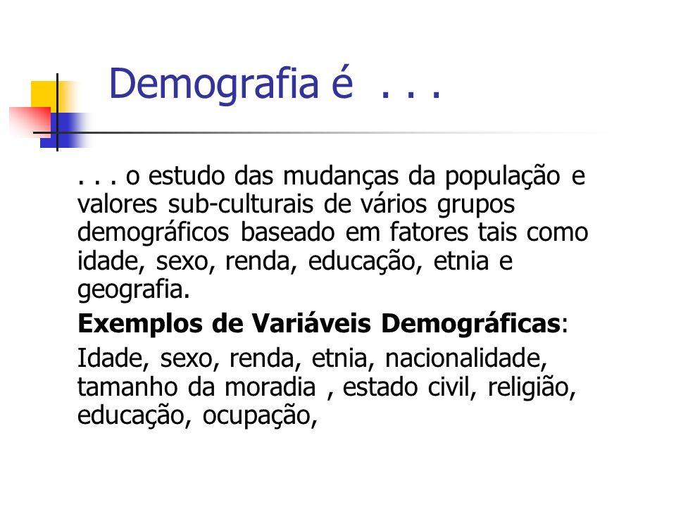 Demografia é...... o estudo das mudanças da população e valores sub-culturais de vários grupos demográficos baseado em fatores tais como idade, sexo,
