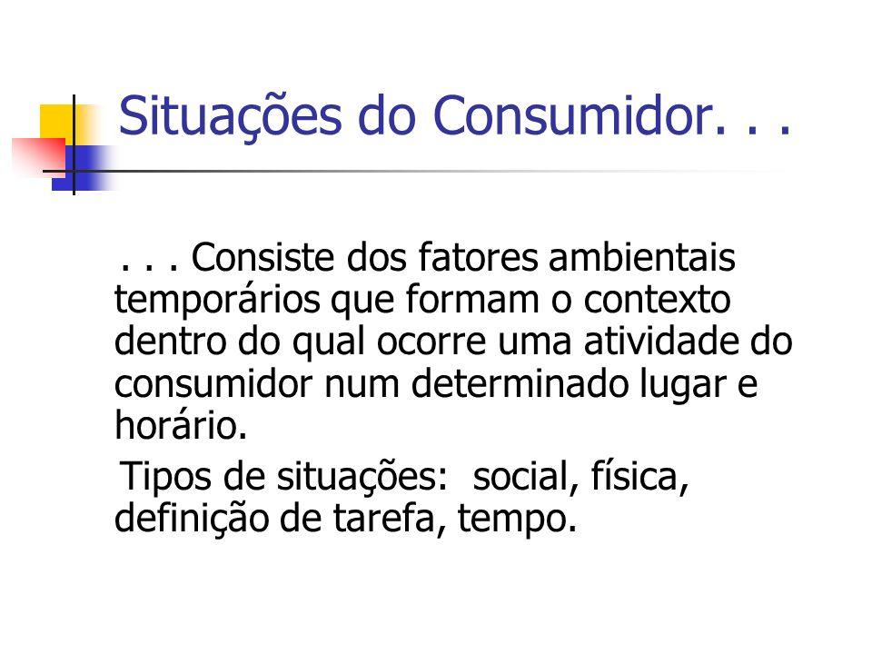 Situações do Consumidor...... Consiste dos fatores ambientais temporários que formam o contexto dentro do qual ocorre uma atividade do consumidor num