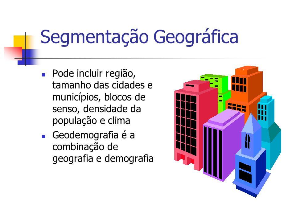 Segmentação Geográfica Pode incluir região, tamanho das cidades e municípios, blocos de senso, densidade da população e clima Geodemografia é a combin