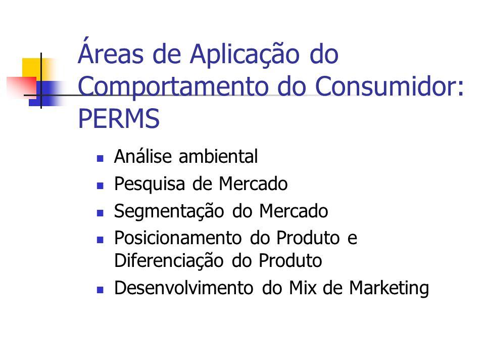 Áreas de Aplicação do Comportamento do Consumidor: PERMS Análise ambiental Pesquisa de Mercado Segmentação do Mercado Posicionamento do Produto e Dife