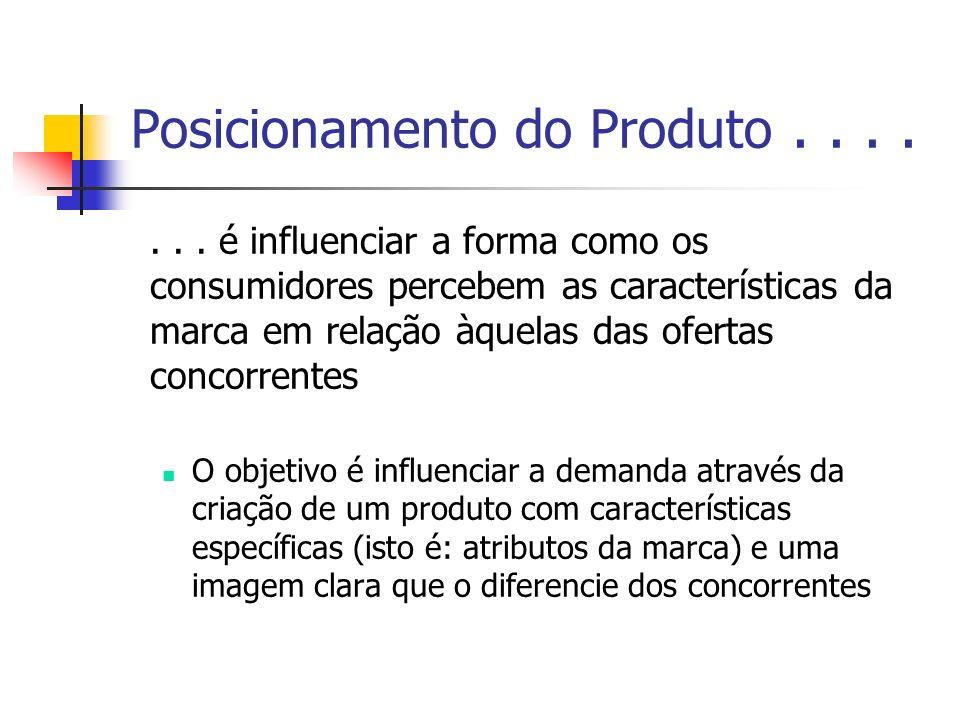 Posicionamento do Produto....... é influenciar a forma como os consumidores percebem as características da marca em relação àquelas das ofertas concor