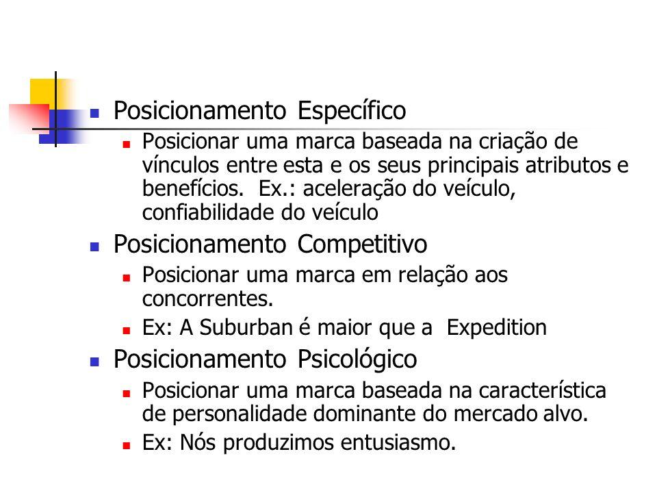 Posicionamento Específico Posicionar uma marca baseada na criação de vínculos entre esta e os seus principais atributos e benefícios. Ex.: aceleração