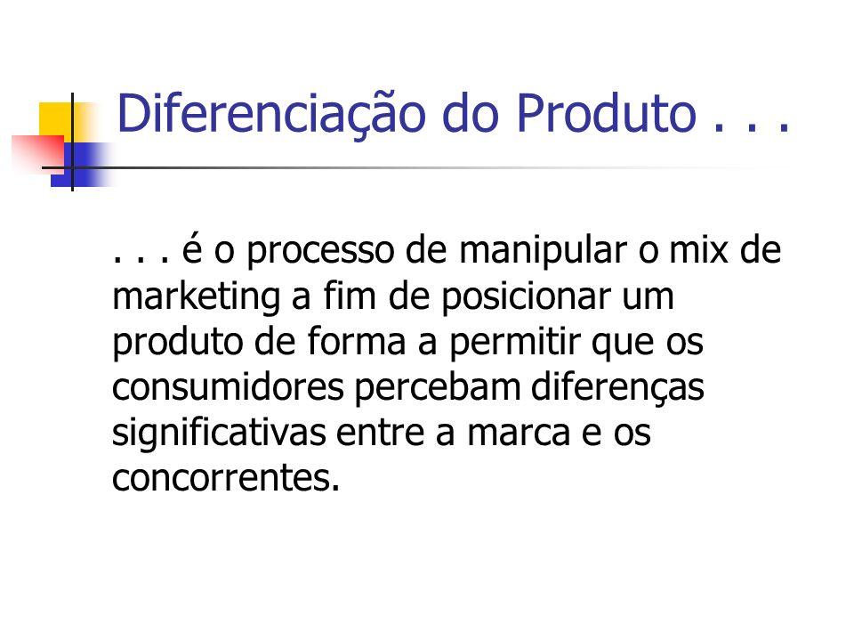 Diferenciação do Produto...... é o processo de manipular o mix de marketing a fim de posicionar um produto de forma a permitir que os consumidores per