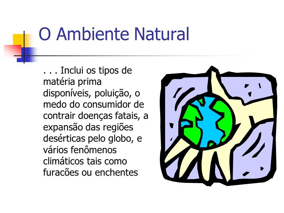 O Ambiente Natural... Inclui os tipos de matéria prima disponíveis, poluição, o medo do consumidor de contrair doenças fatais, a expansão das regiões