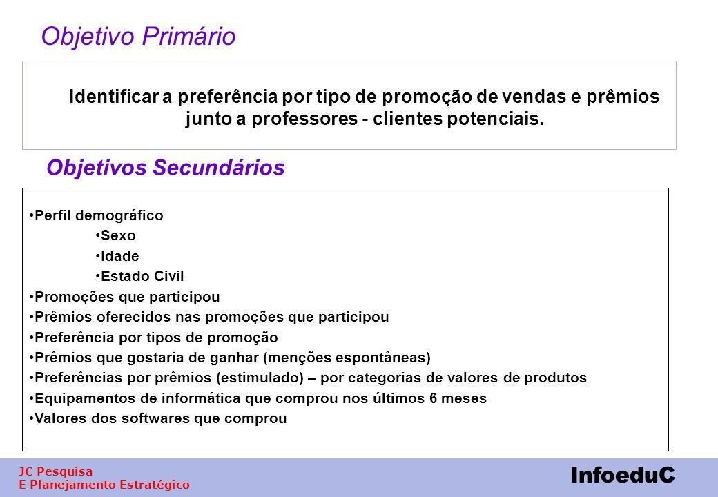 JC Pesquisa E Planejamento Estratégico InfoeduC Tipo de promoção que prefere participar Tipo de promoção que prefere participar (Estimulada e única, em %) Comprar produto e...