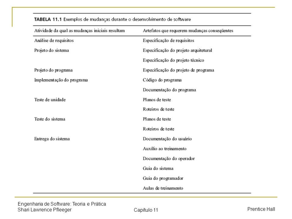 Prentice Hall Engenharia de Software: Teoria e Prática Shari Lawrence Pfleeger Capítulo 11