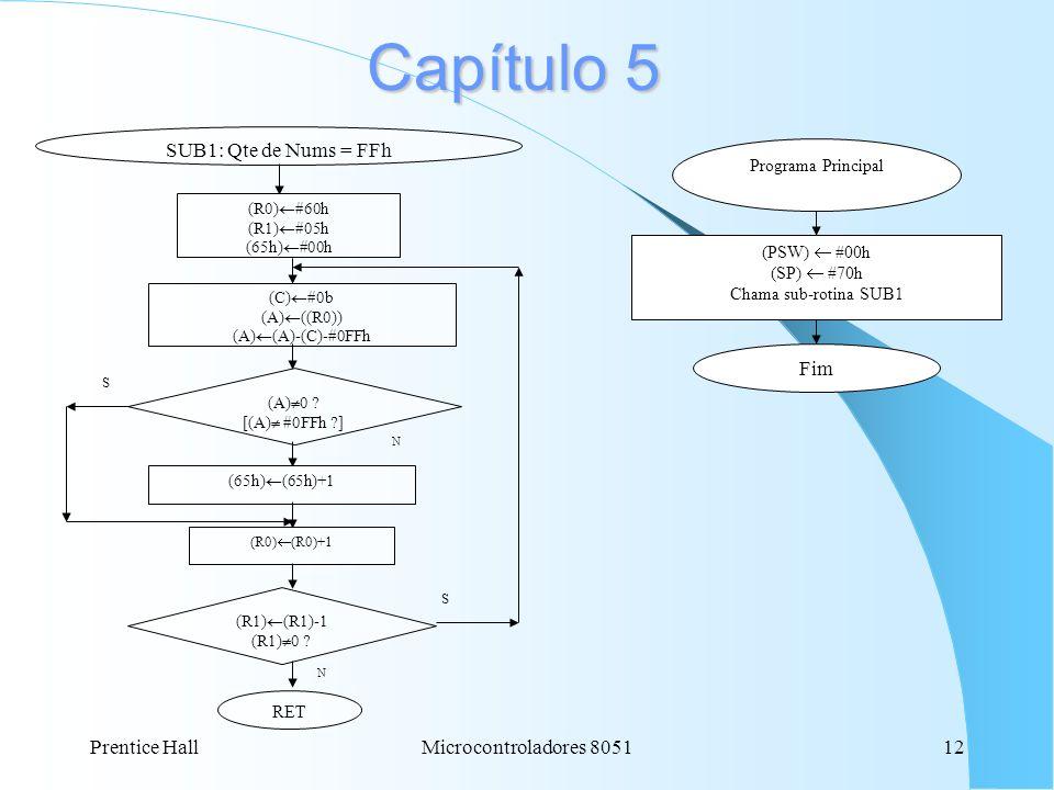 Prentice HallMicrocontroladores 805112 Capítulo 5 SUB1: Qte de Nums = FFh (R0) #60h (R1) #05h (65h) #00h (C) #0b (A) ((R0)) (A) (A)-(C)-#0FFh (A) 0 ?