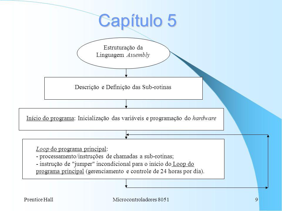Prentice HallMicrocontroladores 80519 Capítulo 5 Estruturação da Linguagem Assembly Descrição e Definição das Sub-rotinas Início do programa: Iniciali