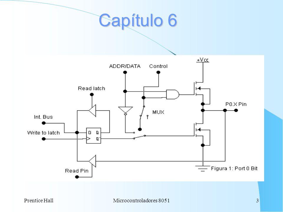 Prentice HallMicrocontroladores 80513 Capítulo 6