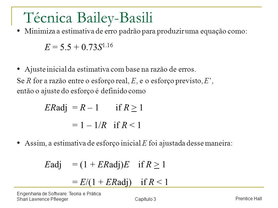 Capítulo 3 Prentice Hall Engenharia de Software: Teoria e Prática Shari Lawrence Pfleeger Técnica Bailey-Basili Minimiza a estimativa de erro padrão p