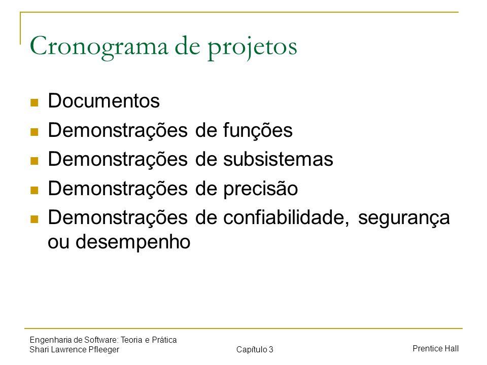 Capítulo 3 Prentice Hall Engenharia de Software: Teoria e Prática Shari Lawrence Pfleeger Cronograma de projetos Documentos Demonstrações de funções D