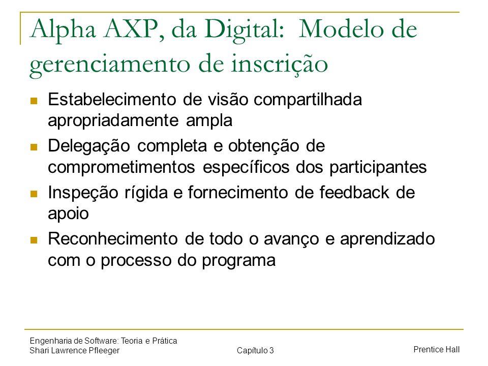 Capítulo 3 Prentice Hall Engenharia de Software: Teoria e Prática Shari Lawrence Pfleeger Alpha AXP, da Digital: Modelo de gerenciamento de inscrição