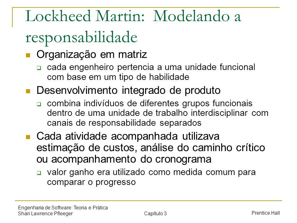 Capítulo 3 Prentice Hall Engenharia de Software: Teoria e Prática Shari Lawrence Pfleeger Lockheed Martin: Modelando a responsabilidade Organização em