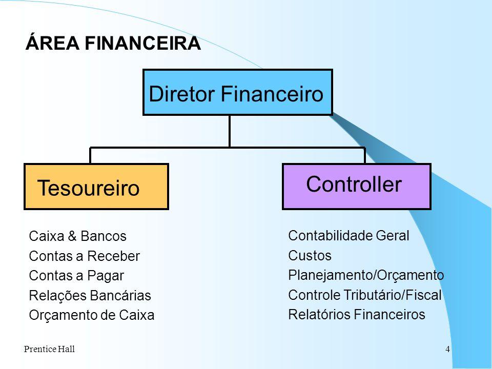 Prentice Hall4 ÁREA FINANCEIRA Diretor Financeiro Tesoureiro Controller Caixa & Bancos Contas a Receber Contas a Pagar Relações Bancárias Orçamento de