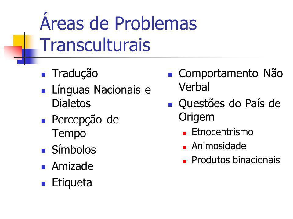 Áreas de Problemas Transculturais Tradução Línguas Nacionais e Dialetos Percepção de Tempo Símbolos Amizade Etiqueta Comportamento Não Verbal Questões