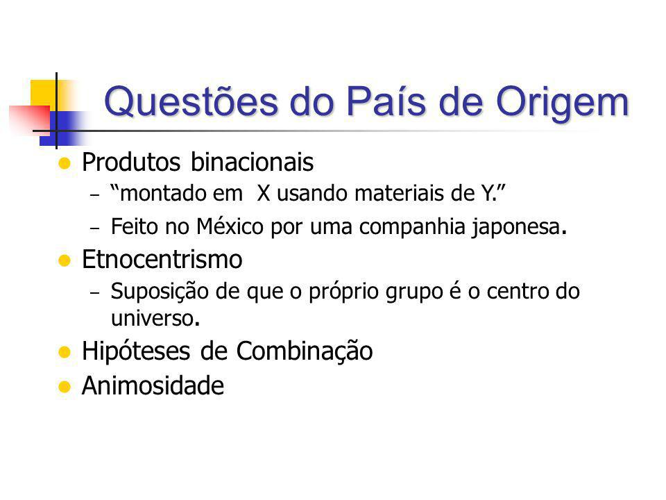 Questões do País de Origem Produtos binacionais – montado em X usando materiais de Y. – Feito no México por uma companhia japonesa. Etnocentrismo – Su