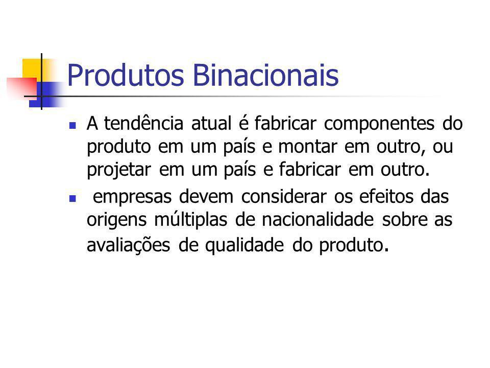 Produtos Binacionais A tendência atual é fabricar componentes do produto em um país e montar em outro, ou projetar em um país e fabricar em outro. emp