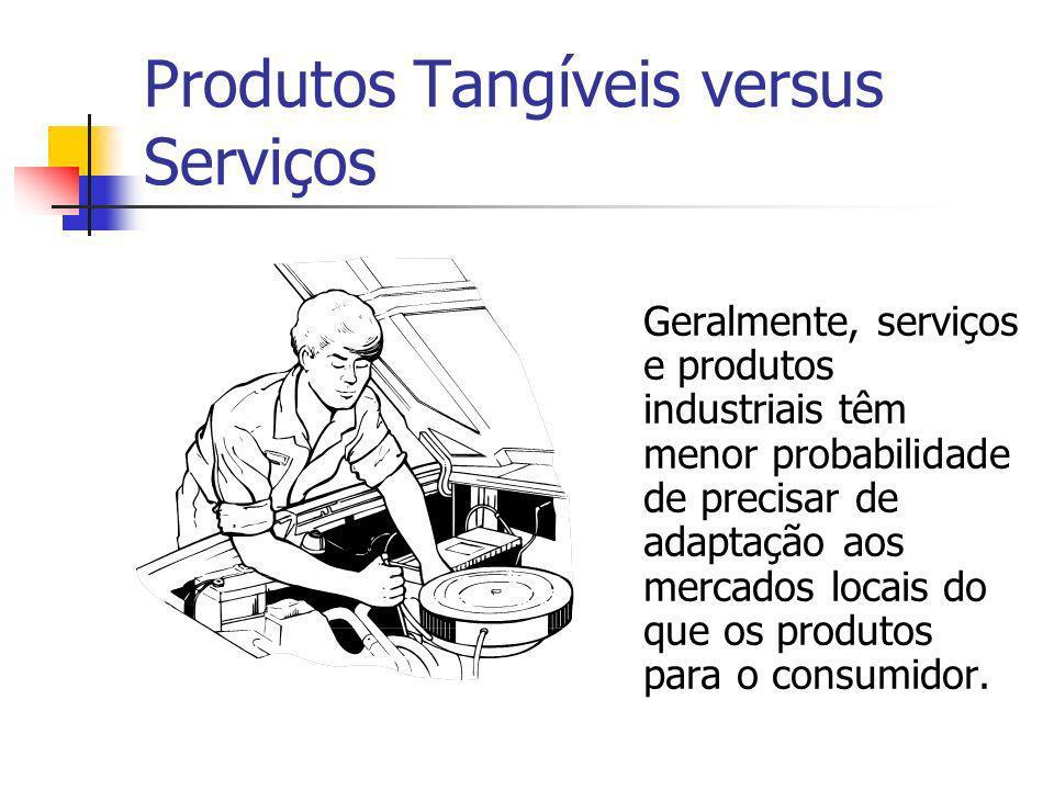 Produtos Tangíveis versus Serviços Geralmente, serviços e produtos industriais têm menor probabilidade de precisar de adaptação aos mercados locais do