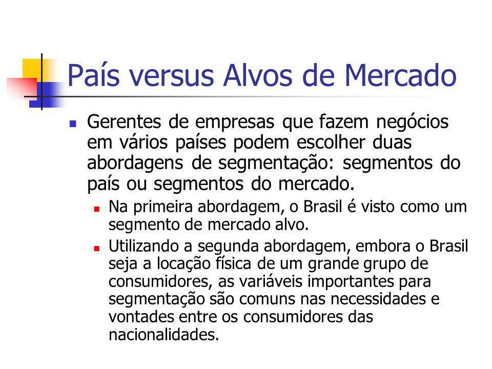 País versus Alvos de Mercado Gerentes de empresas que fazem negócios em vários países podem escolher duas abordagens de segmentação: segmentos do país