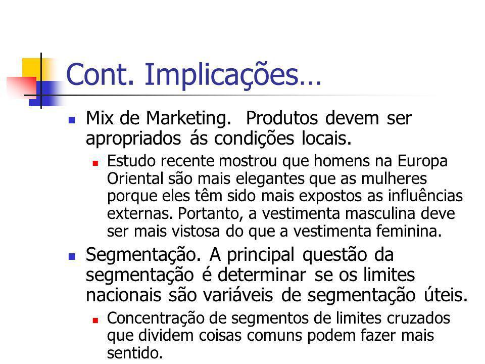 Cont. Implicações… Mix de Marketing. Produtos devem ser apropriados ás condições locais. Estudo recente mostrou que homens na Europa Oriental são mais