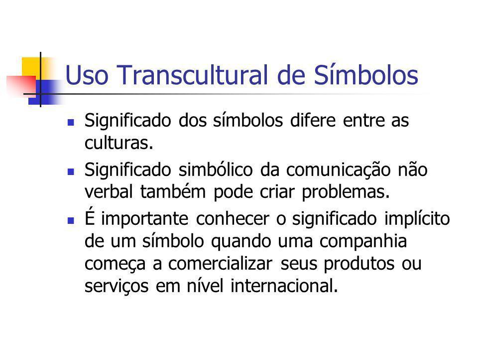 Uso Transcultural de Símbolos Significado dos símbolos difere entre as culturas. Significado simbólico da comunicação não verbal também pode criar pro