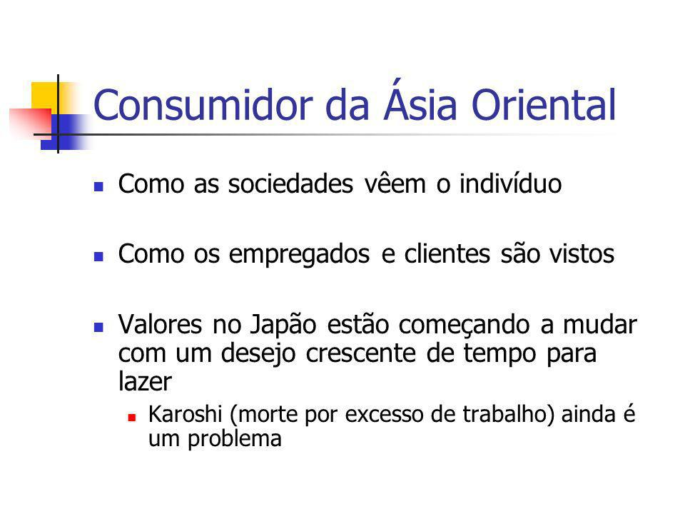 Consumidor da Ásia Oriental Como as sociedades vêem o indivíduo Como os empregados e clientes são vistos Valores no Japão estão começando a mudar com