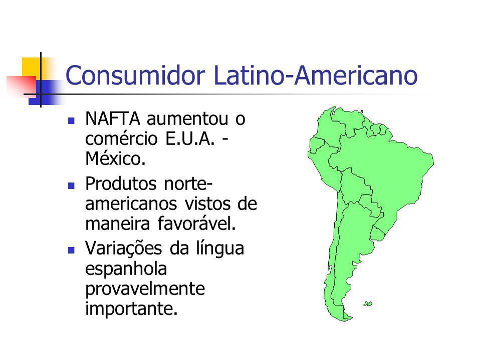 Consumidor Latino-Americano NAFTA aumentou o comércio E.U.A. - México. Produtos norte- americanos vistos de maneira favorável. Variações da língua esp