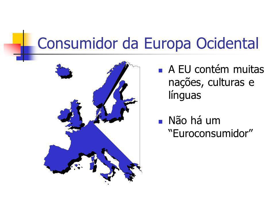 Consumidor da Europa Ocidental A EU contém muitas nações, culturas e línguas Não há um Euroconsumidor