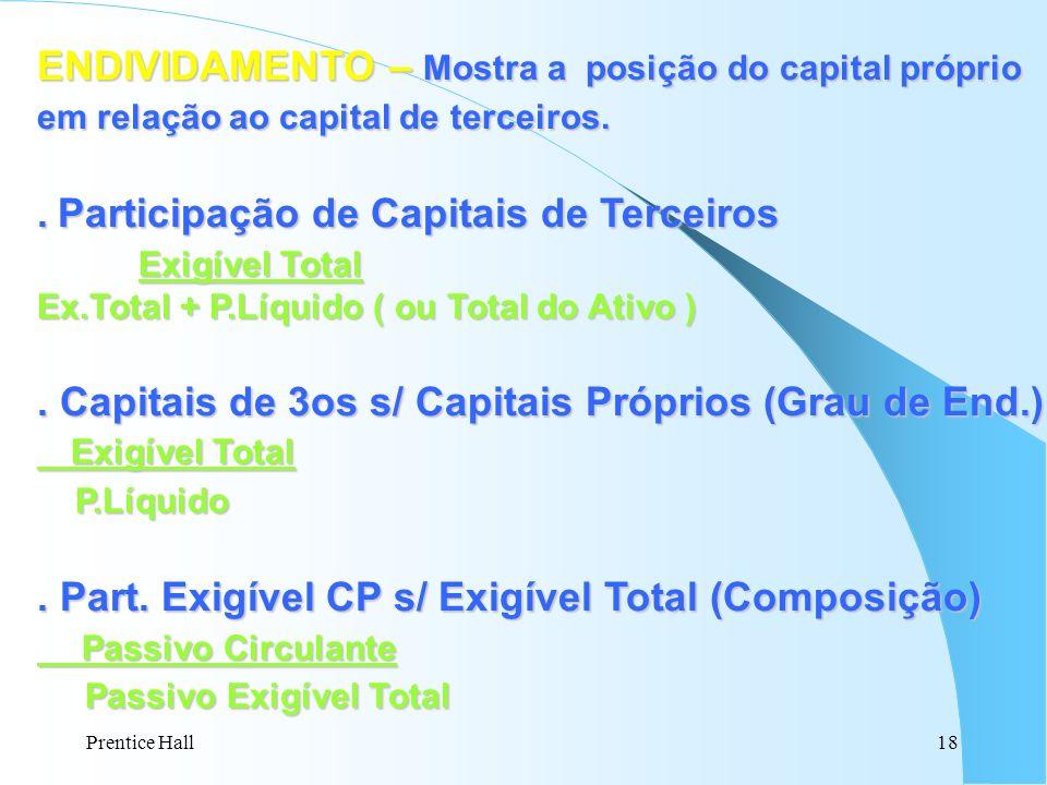 Prentice Hall18 ENDIVIDAMENTO – Mostra a posição do capital próprio em relação ao capital de terceiros.. Participação de Capitais de Terceiros Exigíve