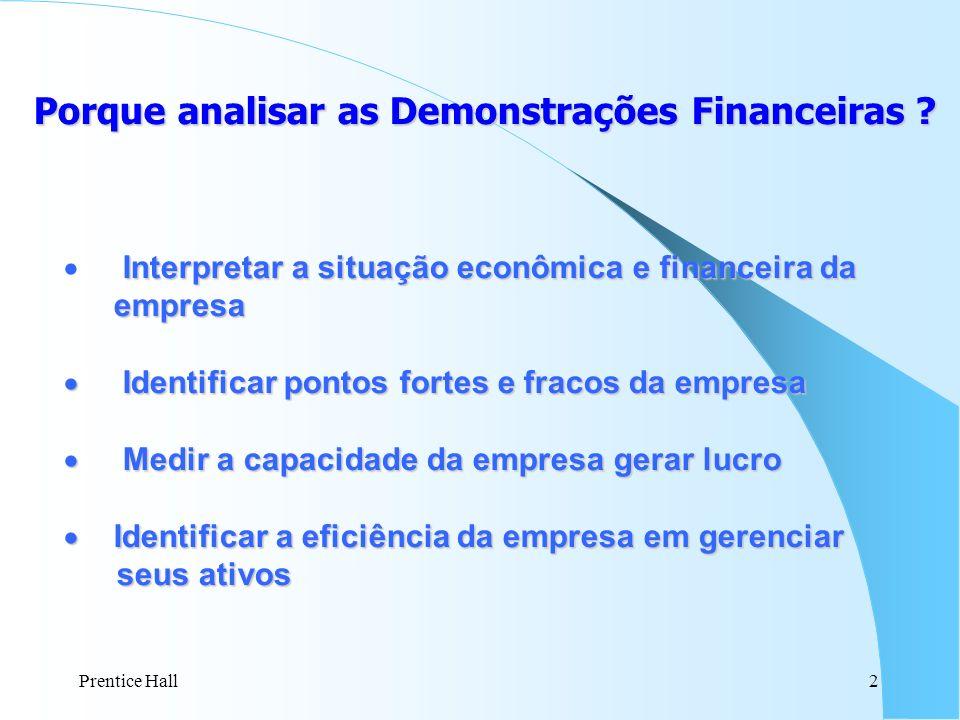Prentice Hall2 Porque analisar as Demonstrações Financeiras ? Interpretar a situação econômica e financeira da empresa Identificar pontos fortes e fra
