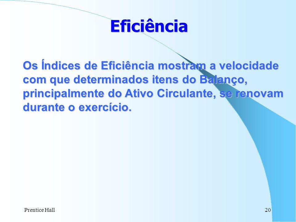Prentice Hall20 Os Índices de Eficiência mostram a velocidade com que determinados itens do Balanço, principalmente do Ativo Circulante, se renovam du