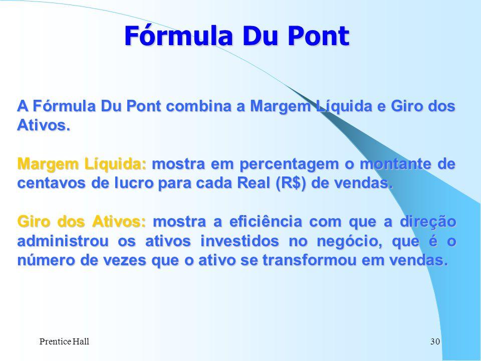 Prentice Hall30 Fórmula Du Pont A Fórmula Du Pont combina a Margem Líquida e Giro dos Ativos. Margem Líquida: mostra em percentagem o montante de cent