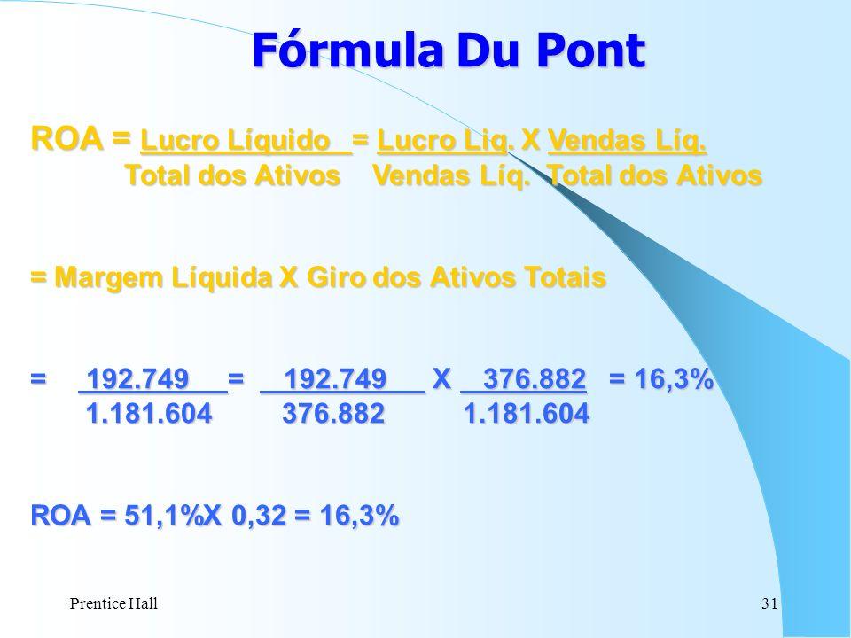 Prentice Hall31 FórmulaDu Pont Fórmula Du Pont ROA = Lucro Líquido = Lucro Liq. X Vendas Líq. Total dos Ativos Vendas Líq. Total dos Ativos Total dos